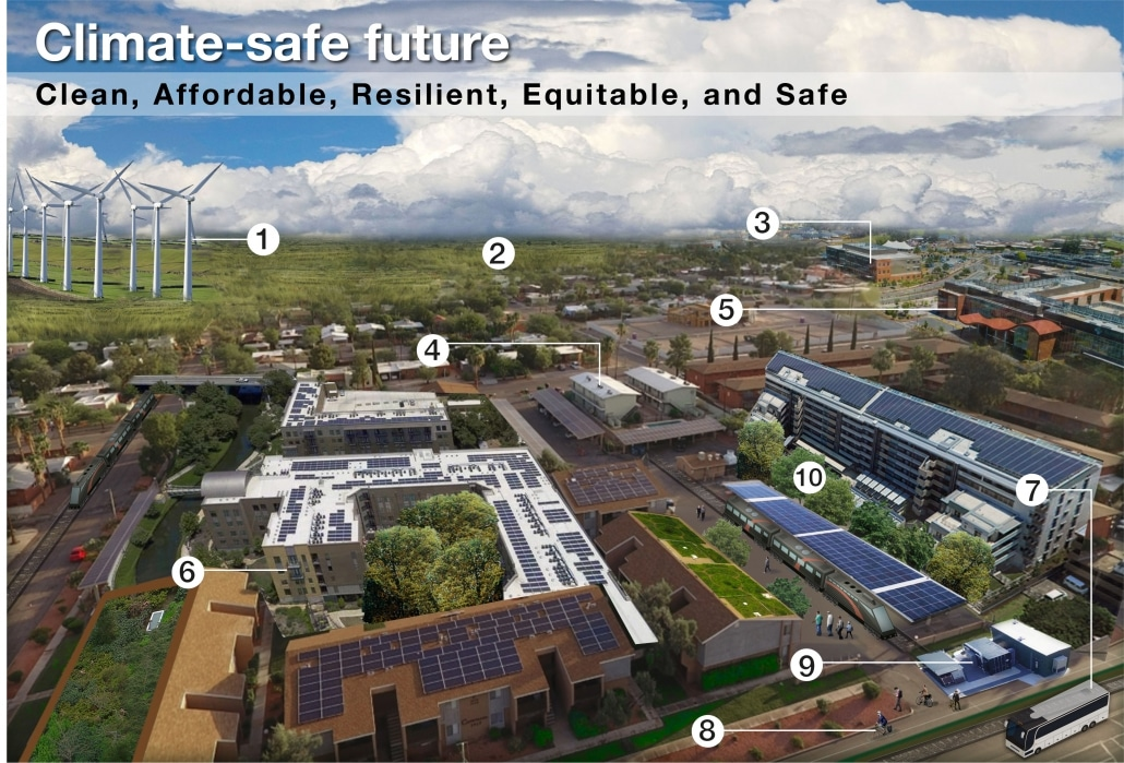 A decarbonized community for an equitable and climate-safe world